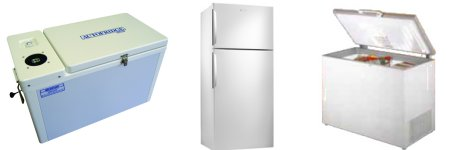 buy dc refrigerators - order online or phone 1300 727 151