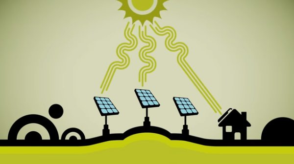 Solar energy education: Solar workshop videos