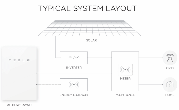 ac systems diagram - Selo.l-ink.co