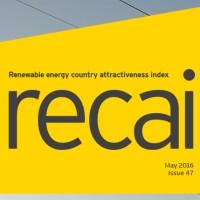 Australia Renewables Ranking