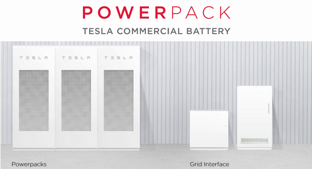Tesla Powerpack 2 Commercial Battery Storage Energy