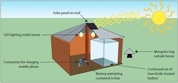 solar powered mosquito trap a success energy matters  mosquito magnet wiring diagram #12