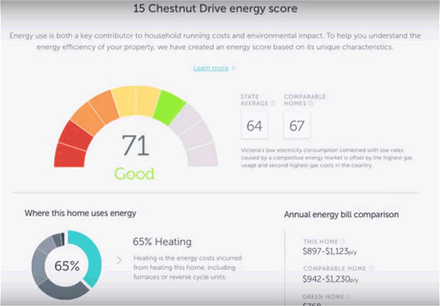 Energy Score - Australian Real Estate