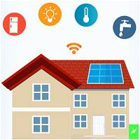 Smart homes and solar energy