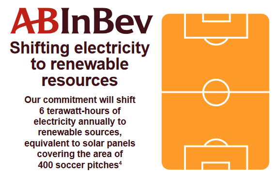 AB Inbev renewable energy