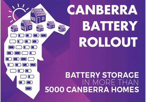 Canberra solar battery rollout