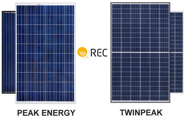 rec solar panels energy matters. Black Bedroom Furniture Sets. Home Design Ideas