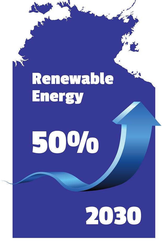 NT Renewable energy roadmap