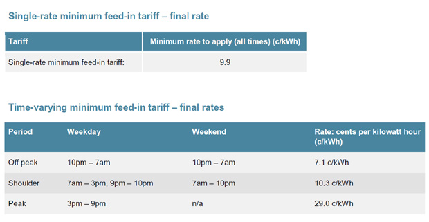 new Victorian feed-in tariff effective July 1.