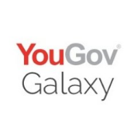 Lower power bills top priority for voters according to YouGov Galaxy poll